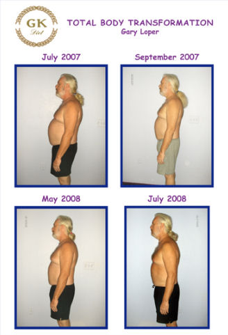 Yoga Body TransformationYoga Body Transformation
