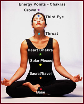 Energy Points - Chakras