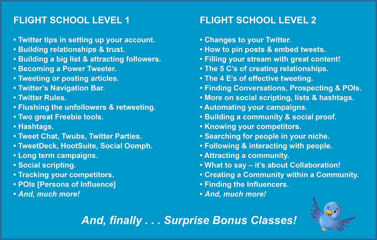 Twitterverse Flight School 1 and 2 Bulleted List 2 UPDATED